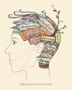 This work plays on graphical illustrations of phrenology by combining it with descriptions of the INFP Myers-Briggs type. The Myers-Briggs Type Indicator (MBTI) is a modern assessment based on the work of Carl Jung. Infp Personality Type, Personality Psychology, Myers Briggs Personality Types, Psychology Quotes, Carl Jung, Personalidade Infp, Intuition, Infp Quotes, Funny Quotes