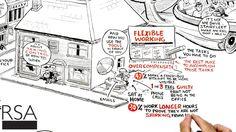 RSA Animate - Re-Imagining Work