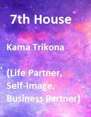 Read about the house: it's all about our and how we are perceived by others. What can we do to enhance our life and Vedic Astrology, Self Image, Life Partners, Horoscope, Relationships, Stress, Houses, Romantic, Business