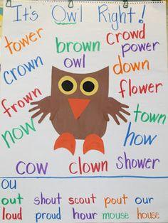 Mrs Jump's class:  Owl Glyph Freebie!