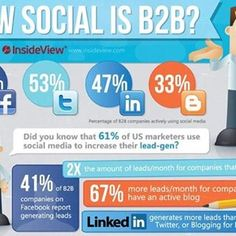 It's interesting to know how Social B2B can be & if it is worth for your business to go on Social Media.  Above are some very interesting facts & figures, let us know what you think of the above #Infographic?  #B2B #TheImportanceOfSocialMedia #FacebookForBusiness #MobileMarketing #FacebookMarketingStrategies #SocialMediaMarketing #VideoMarketing #SocialMediaOptimization #ContentMarketing #ReturnOnInvestment #instagram #BuildingBrands #YouTube #Facebook #Linkedin #Twitter #GooglePlus…