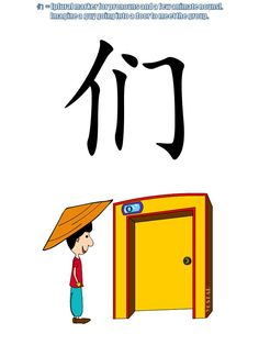 Easy Chinese Lessons for You Chinese Lessons, Chinese Words, Chinese Language, Learn Chinese, Chinese Characters, China, Sketch, Education, Learning