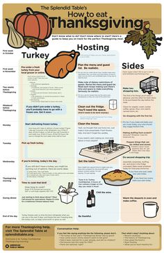 Don't be stressed for holiday meal planning! Great timeline, now just don't PROCRASTINATE.