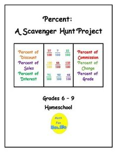 This project requires students to locate 26 different items that use percents: commission, sales tax, percent of change, percents on products found in the home, to name a few.  Supplemental, culminating, optional activities are given.  Various methods of individualizing this project are also given so that project can be adjusted for student needs.