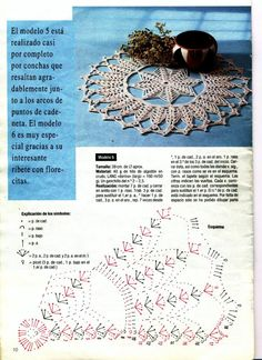 Kira scheme crochet: Scheme crochet no. Crochet Dollies, Crochet Art, Love Crochet, Crochet Motif, Crochet Round, Crochet Square Patterns, Doily Patterns, Agra, Crochet Dreamcatcher