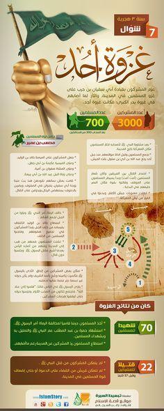 DesertRose #Islamic#history#غزوة أحد