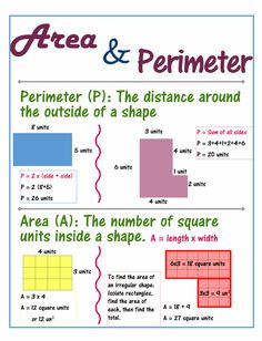 geometric measurement recognizing perimeter | Area and Perimeter Wall Chart for 3rd Grade | Easy Common Core Student ...
