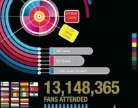 AtTheMatch-Ometer Infographic by Sam Williams, via Behance