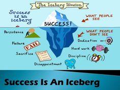 Who knows?  #Hardwork #Motivation #Inspiration #Positivethinking #Struggle #Dogood