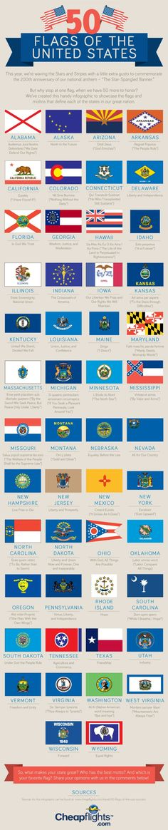 Travel and Trip infographic 50 flags of the United States Infographic Description 50 flags of the United States - Infographic Source - History Facts, World History, States And Capitals, States Flags, Voyage Usa, Thinking Day, Flags Of The World, Teaching History, Home Schooling