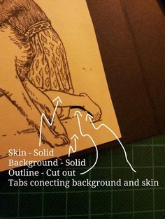 A Beginner's Guide to Paper Cutting: 9 Steps (with Pictures)