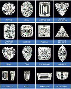 Diamond Guide: Diamond Cuts And Shapes | Jewelry Fashion