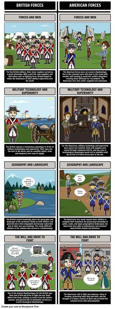 American Revolution - Advantages and Disadvantages: Students will utilize a T-Chart storyboard to explain and analyze the advantages and disadvantages of both American and British forces during the revolution.