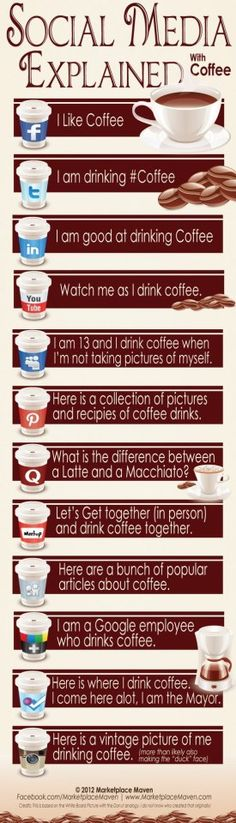 #infographic Social Media Explained with Coffee Follow our Social Media platforms @ www.pinnaclepub.com/socialmedia