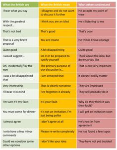 Translation for the ones who has British friends...