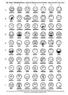 Learn to read the faces in real life through Emotional Intelligence Training. Feelings Chart, Feelings And Emotions, Emotions List, Emotions Activities, Therapy Activities, Propaganda E Marketing, Emotion Faces, Emotion Words, Visual Thinking
