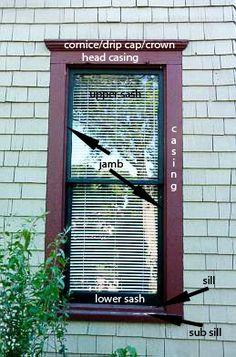 double hung window diagram window sash window sill window header window casing