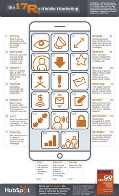 Mobile Marketing 101: The 17 Rs of Mobile Marketing originally posted on the HubSpot blog.