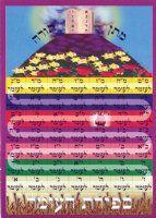 jewish new year cards uk