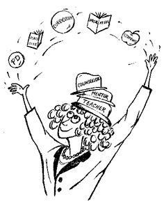 This picture represents the roles of a special education teacher. Juggling the many hats of a special education teacher.
