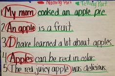 The Razzle Dazzle Classroom: Apples