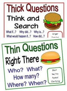 Thick/Thin Questioning Posters