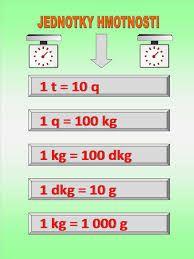 Výsledek obrázku pro jednotky hmotnosti