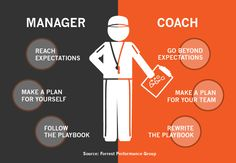 compare and contrast, coaching vs. managing