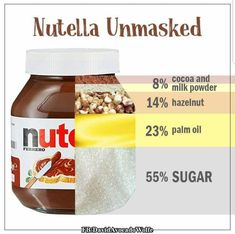 Awww but it tastes sooo good So whos breaking the news to your kids that Nutella is no longer on the shopping list? Sacred Plant, Powdered Milk, Palm Oil, Low Carb Diet, Diet Tips, Nutella, Cocoa, Health Tips, How To Find Out