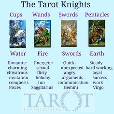 Tarot Knights