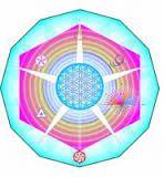 rede cristalina