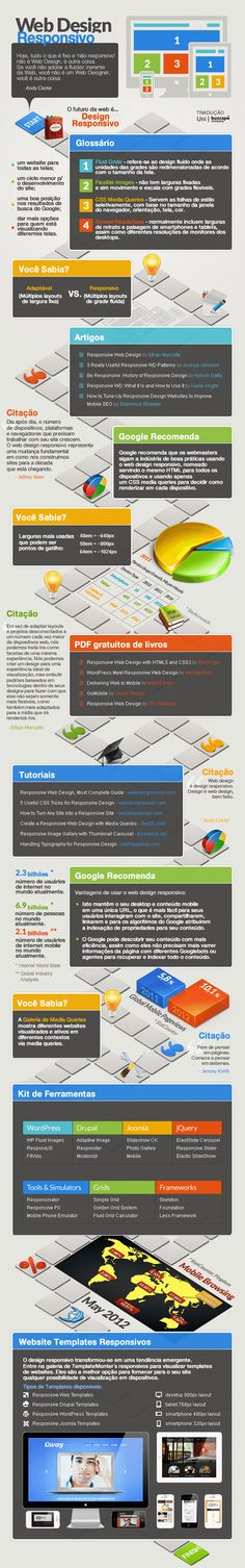 Infográfico: O Guia do Web Design Responsivo.