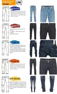Jeans para hombres Son básicos. Probablemente todos tenemos más de uno en nuestros clóset. Sin embargo por simples pasan desapercibidos y muchas veces nos complicamos para usarlos con estilo, cuand…