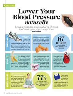 Lower your blood pressure naturally - from Good Housekeeping magazine