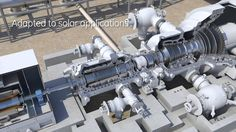 Solar Molten Salts Technology