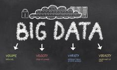 The benefits of #bigdata for #smallbusiness. How to use it, where and when to utilize it. What questions it will answer. Big data helps the bottom line.