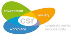 Work smart and think creative!!: Analysing Corporate Social ...