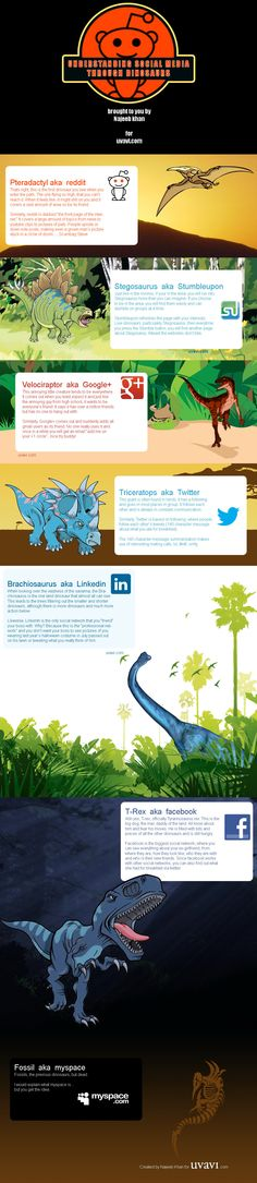 Understanding Social media through dinosaurs (uvavi.com)