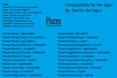 1000+ images about Pisces and Scorpio on Pinterest ...  Capricorn