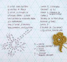 ingthings: Crochet happiness....