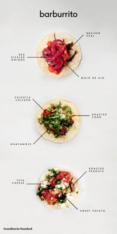 In Pursuit of Perfection: Copenhagen's Best Tacos - Barburrito Food Graphic Design, Menu Design, Food Design, Organic Recipes, Mexican Food Recipes, Pineapple Fish, Taco Spot, Denmark Food, Sweet Potato Toppings