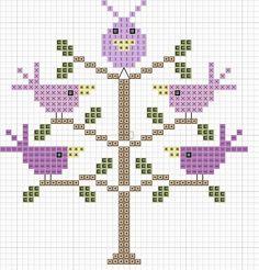 birdies cross stitch