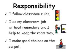 Learning Skills Posters- Ms. Ferguson's Grade 2 Classroom