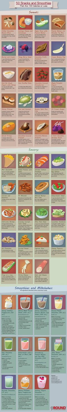 39 Healthy Snacks and 11 Smoothies Under 100 Calories - for the Perfect Summer - Imgur #Under100calories #100caloriesnacks