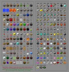 minecraft-items-and-blocks.