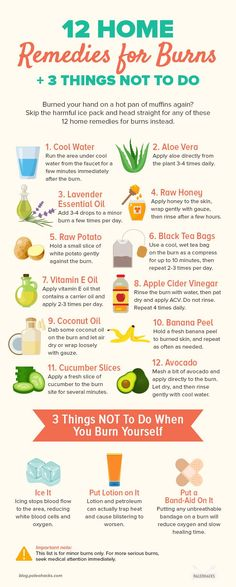 Burned your hand on a hot pan of muffins again? Skip the harmful ice pack and head straight for any of these 12 home remedies for burns instead. Home Remedies For Burns, Home Remedy For Cough, Natural Cough Remedies, Cold Home Remedies, Natural Cures, Herbal Remedies, Skin Burn Remedies, Head Cold Remedies, Recipes