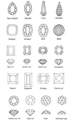 Favorites in order: 1 Brilliant full cut 2 Eighth cut 3 Scissor cut 4 Pear Jewelry Art, Gemstone Jewelry, Mom Jewelry, Sapphire Jewelry, Sterling Jewelry, Jewelry Stand, Girls Jewelry, Cheap Jewelry, Custom Jewelry