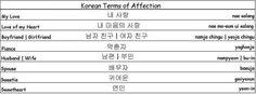 Korean Terms of Affection - Learn Korean