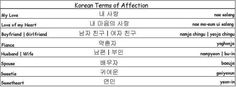 Korean Terms of Affection - Learn Korean