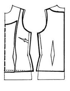 Pengetahuan Dasar Membuat Pola Pakaian ~ Cara Menjahit Pakaian